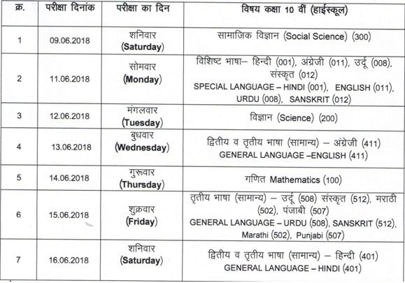 Mp Board Class 10th And Class 12th Results Ruk Jana Nahi Scheme