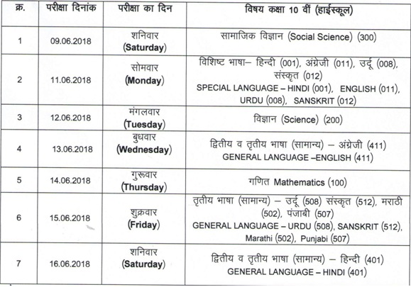 Ruk Jana Nahi MP Time Table 10th Class