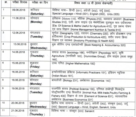 Ruk Jana Nahi MP Time Table 12th Class
