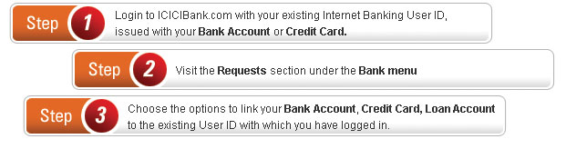 Link All Savings Account to Internet Banking
