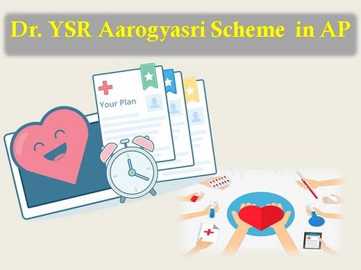 Dr. YSR Aarogyasri Scheme ap